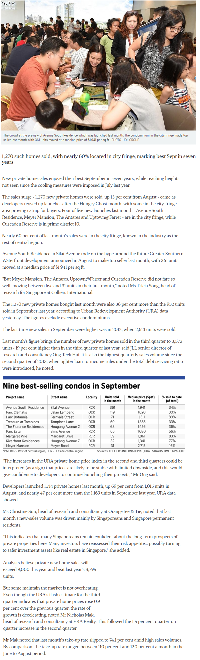 The Gazania - New private Home Sales Hit A Hight In September