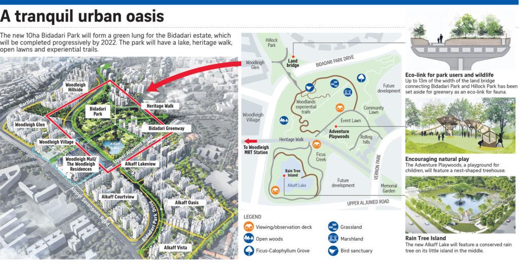 The Gazania - Bidadari Estate Plan